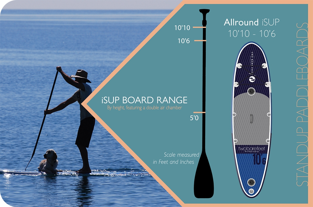 Size comparison of All Round SUP and SUP paddle