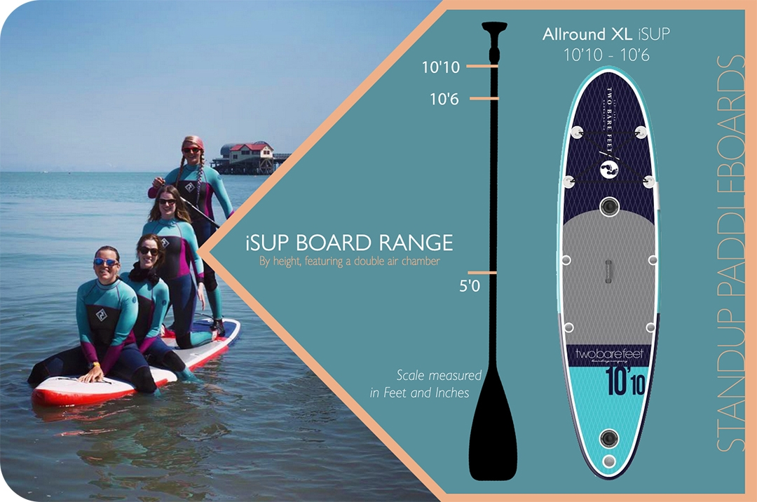 Size comparison of All Round XL SUP and SUP paddle