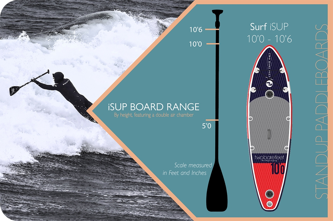 Size comparison of surf SUP and SUP paddle
