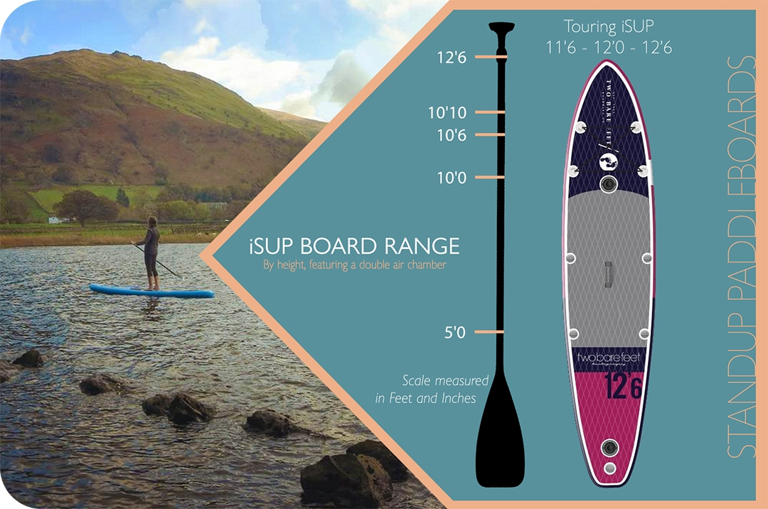 Size comparison of touring SUP and SUP paddle