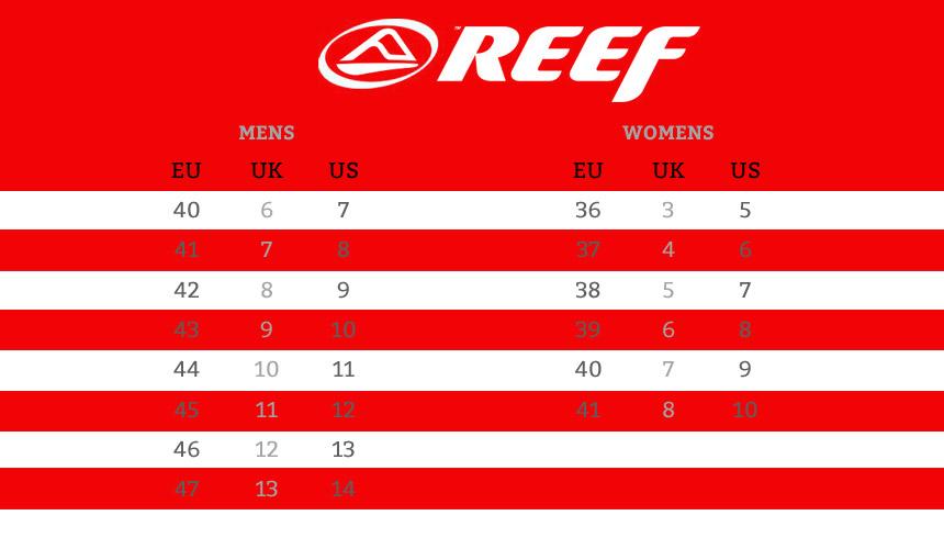 Reef Footwear Size Chart